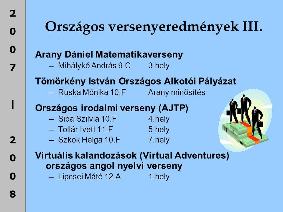 Országos versenyeredmények III.