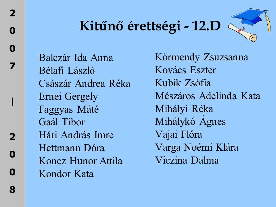 Kitűnő érettségi - 12.D Balczár Ida Anna Bélafi László