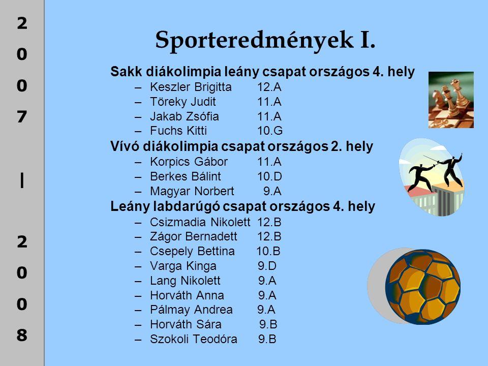 Sporteredmények I. Sakk diákolimpia leány csapat országos 4. hely