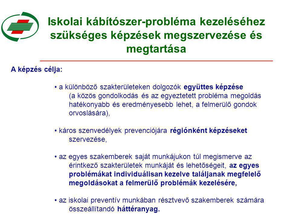 Iskolai kábítószer-probléma kezeléséhez szükséges képzések megszervezése és megtartása