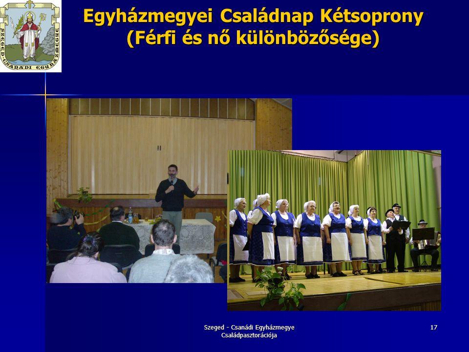 Egyházmegyei Családnap Kétsoprony (Férfi és nő különbözősége)