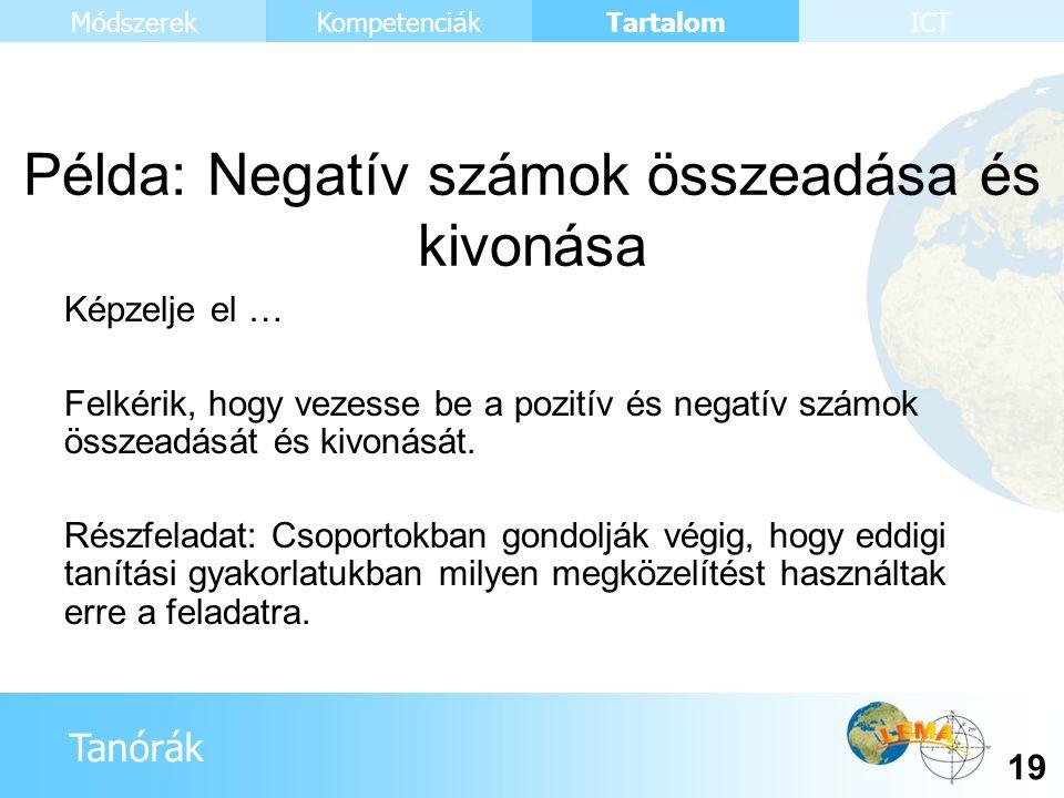 Példa: Negatív számok összeadása és kivonása