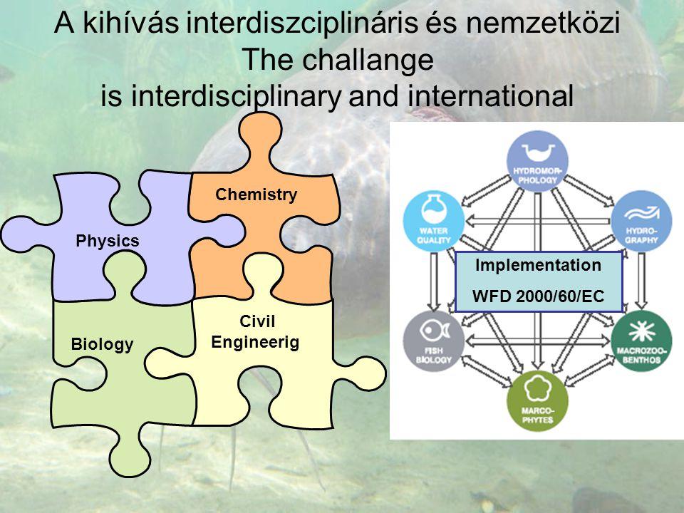 A kihívás interdiszciplináris és nemzetközi The challange is interdisciplinary and international