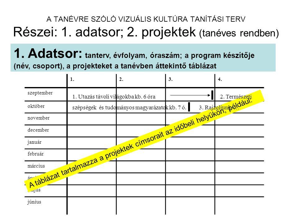 A TANÉVRE SZÓLÓ VIZUÁLIS KULTÚRA TANÍTÁSI TERV Részei: 1. adatsor; 2