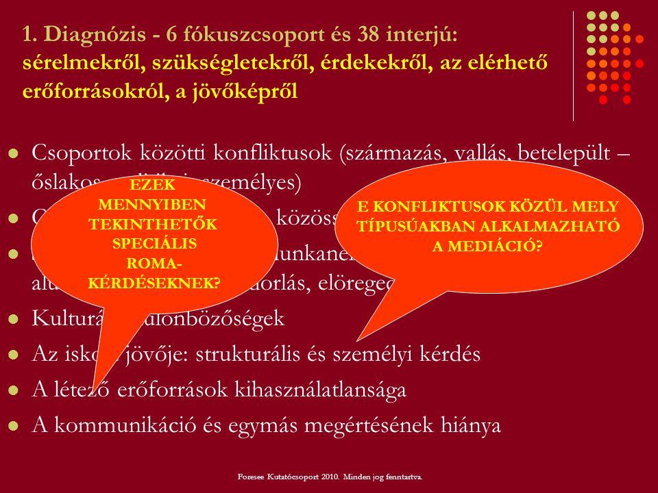 Foresee Kutatócsoport 2010. Minden jog fenntartva.