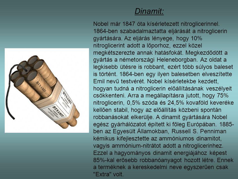 Dinamit:
