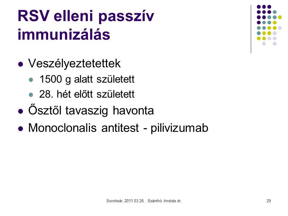 RSV elleni passzív immunizálás