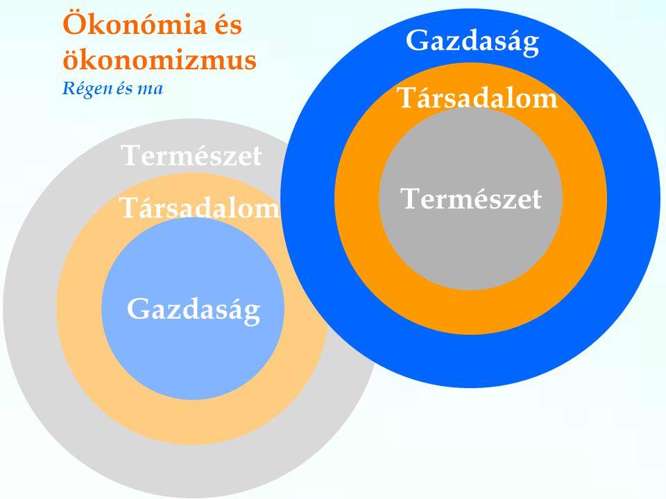 Ökonómia és ökonomizmus Régen és ma
