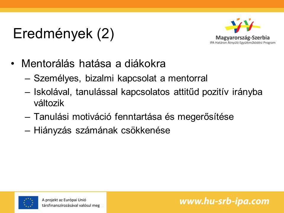 Eredmények (2) Mentorálás hatása a diákokra