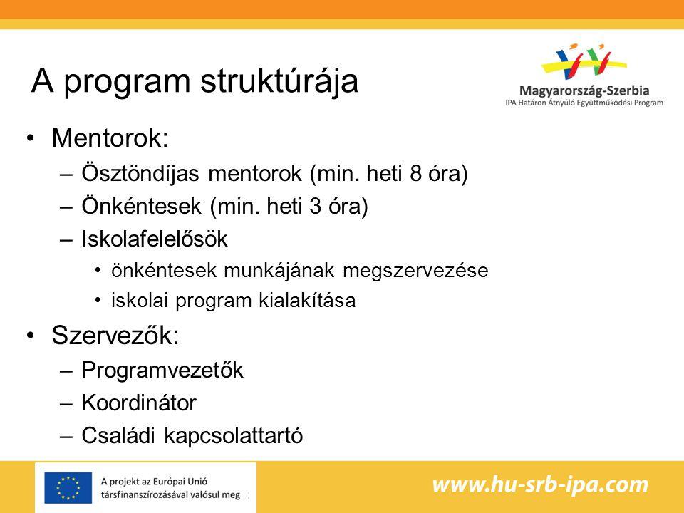 A program struktúrája Mentorok: Szervezők: