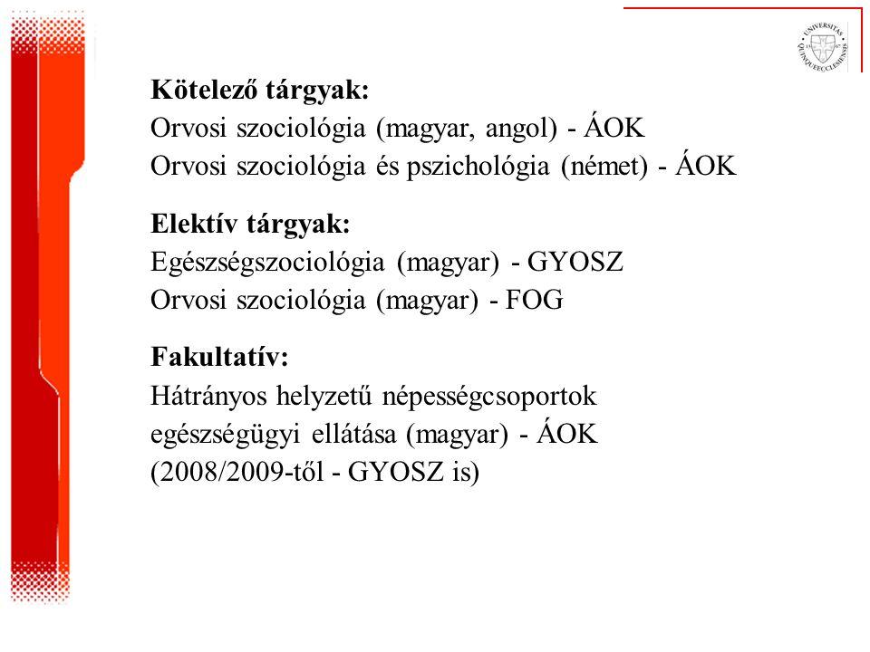 Kötelező tárgyak: Orvosi szociológia (magyar, angol) - ÁOK. Orvosi szociológia és pszichológia (német) - ÁOK.