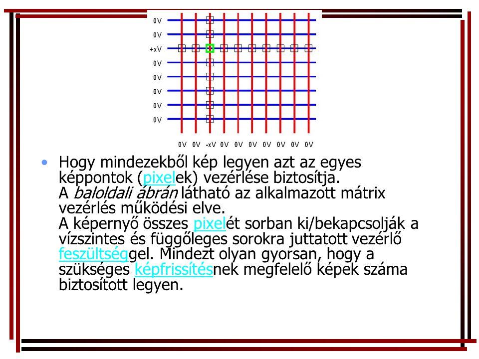 Hogy mindezekből kép legyen azt az egyes képpontok (pixelek) vezérlése biztosítja.