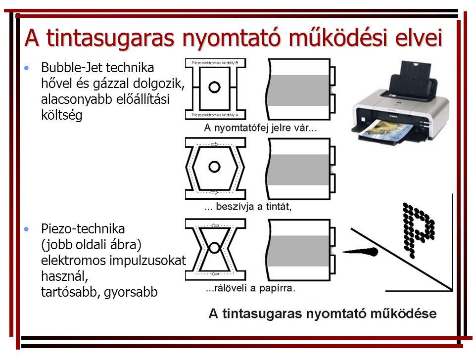 A tintasugaras nyomtató működési elvei