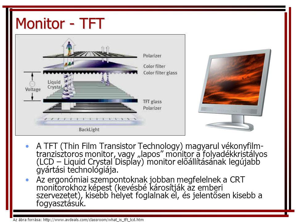 Monitor - TFT