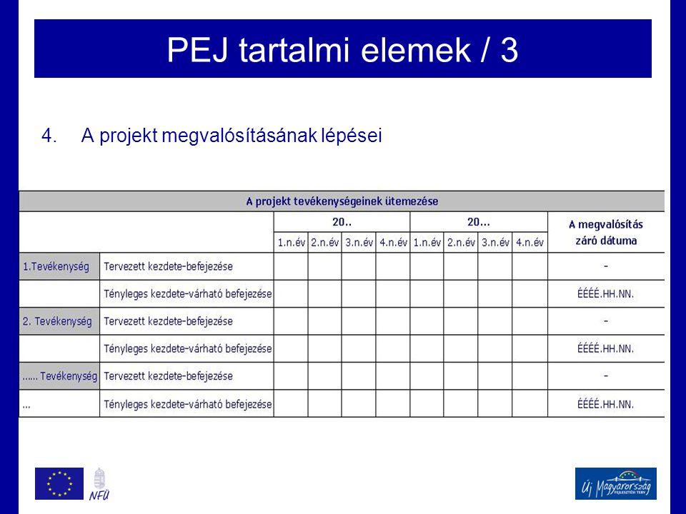 PEJ tartalmi elemek / 3 A projekt megvalósításának lépései