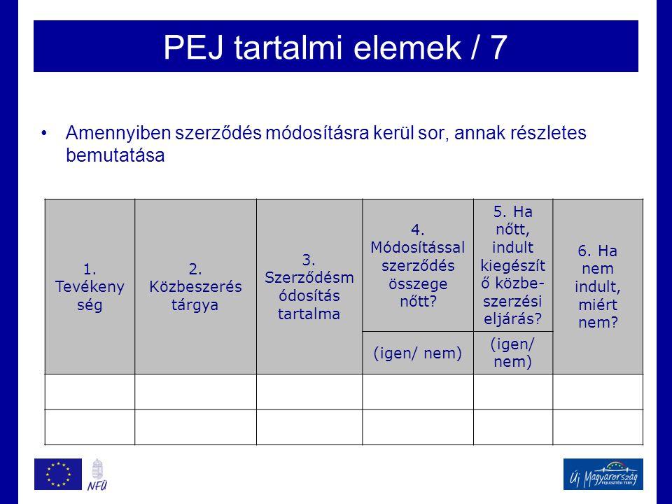 PEJ tartalmi elemek / 7 Amennyiben szerződés módosításra kerül sor, annak részletes bemutatása. 1. Tevékenység.