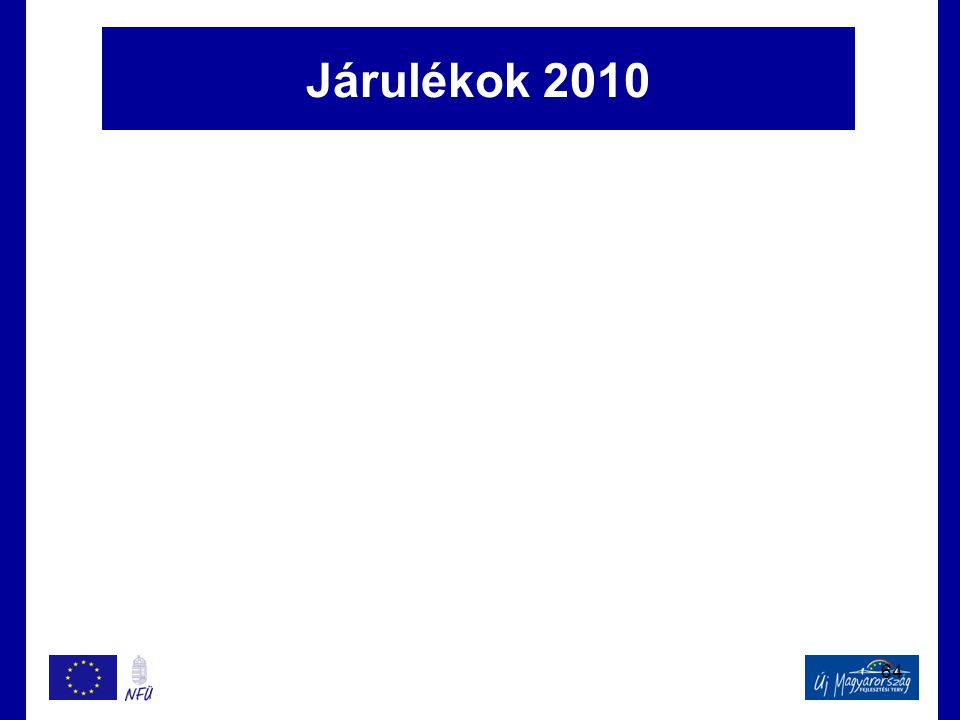 Járulékok 2010 64