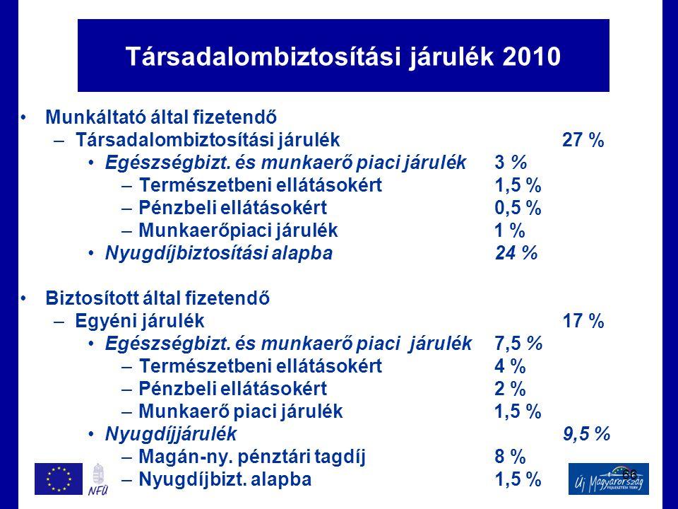 Társadalombiztosítási járulék 2010