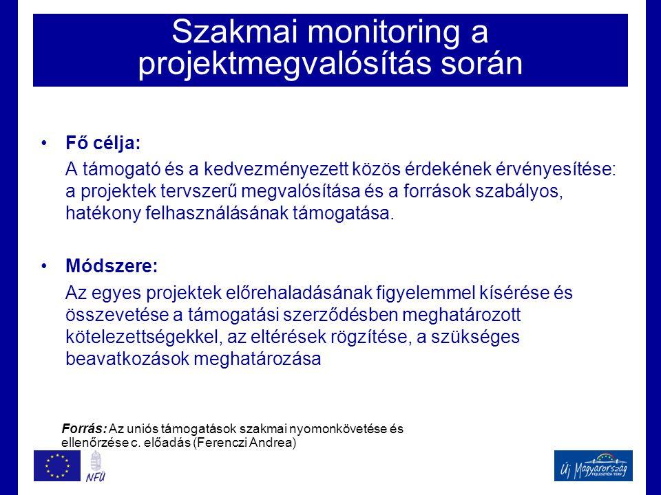 Szakmai monitoring a projektmegvalósítás során