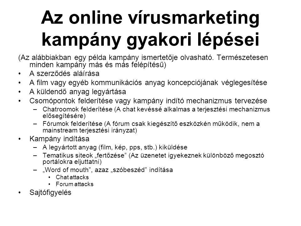 Az online vírusmarketing kampány gyakori lépései