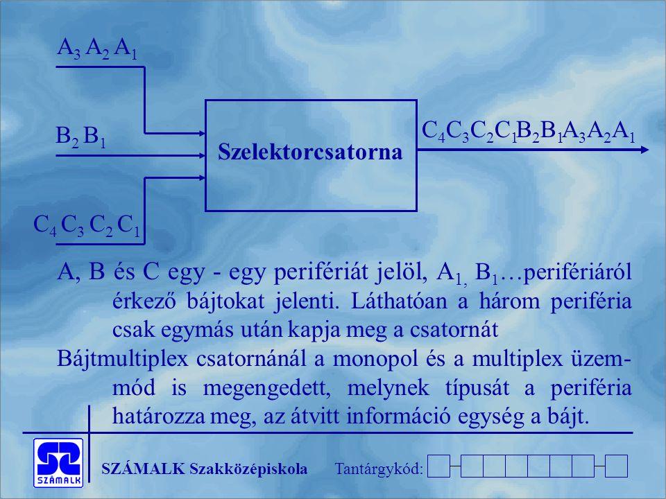 Szelektorcsatorna A3 A2 A1. B2 B1. C4 C3 C2 C1. B2B1. C4C3C2C1.