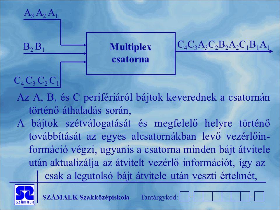 Multiplex csatorna A3 A2 A1. B2 B1. C4 C3 C2 C1. C4C3A3C2B2A2C1B1A1.