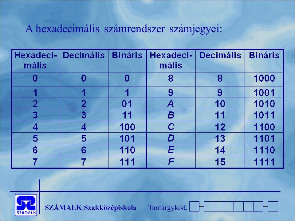 A hexadecimális számrendszer számjegyei:
