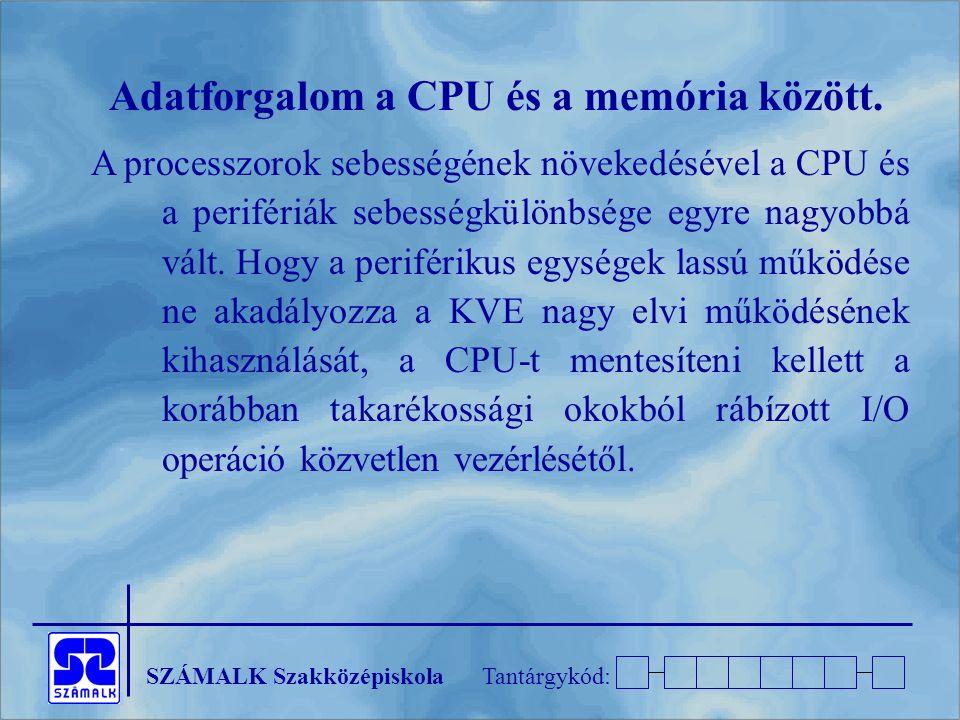 Adatforgalom a CPU és a memória között.