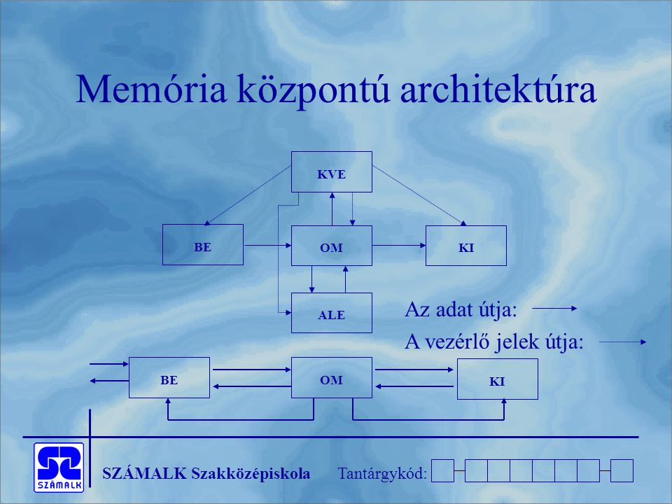 Memória központú architektúra