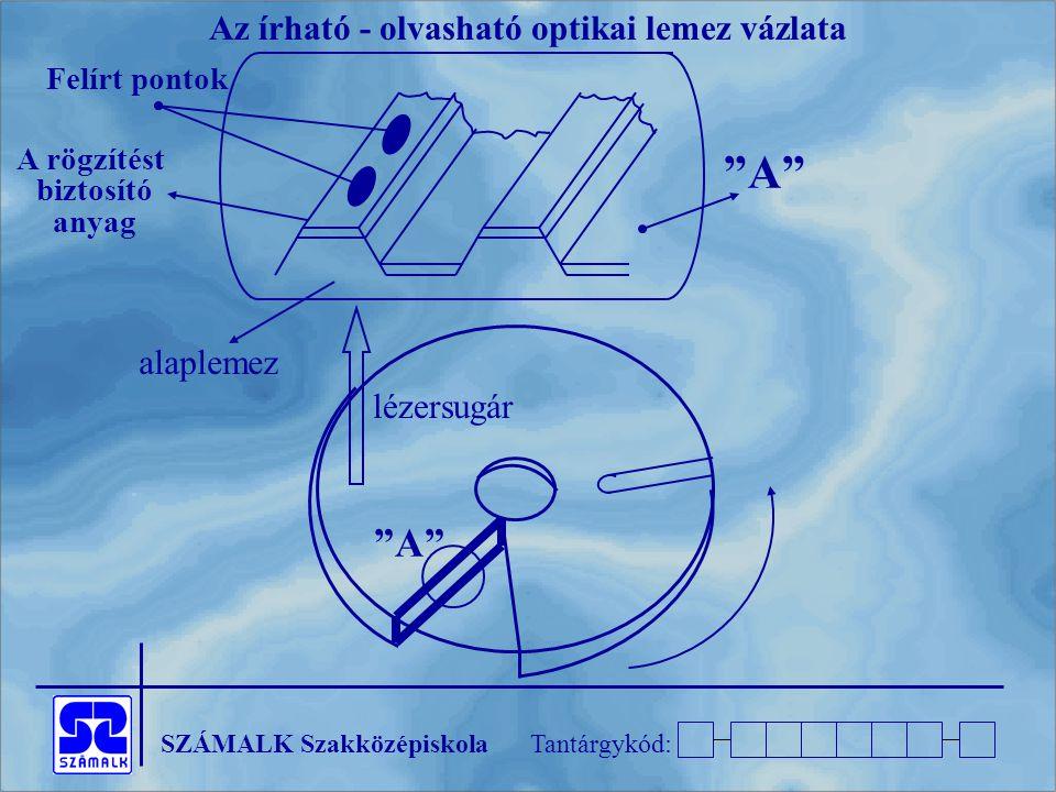 Az írható - olvasható optikai lemez vázlata