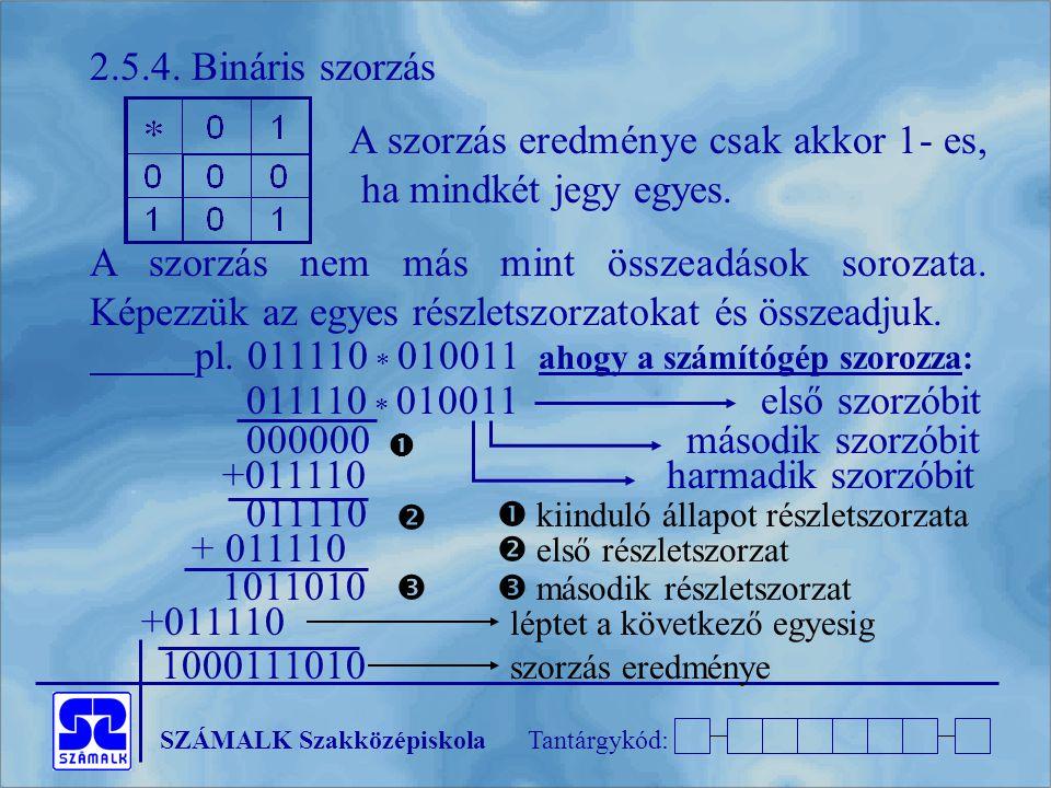 A szorzás eredménye csak akkor 1- es, ha mindkét jegy egyes.