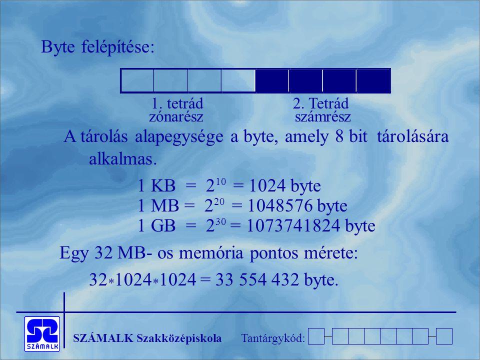 A tárolás alapegysége a byte, amely 8 bit tárolására alkalmas.