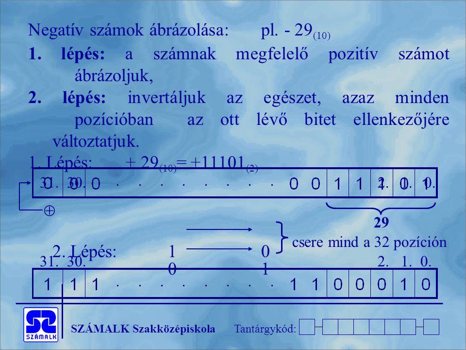 Negatív számok ábrázolása: pl. - 29(10)