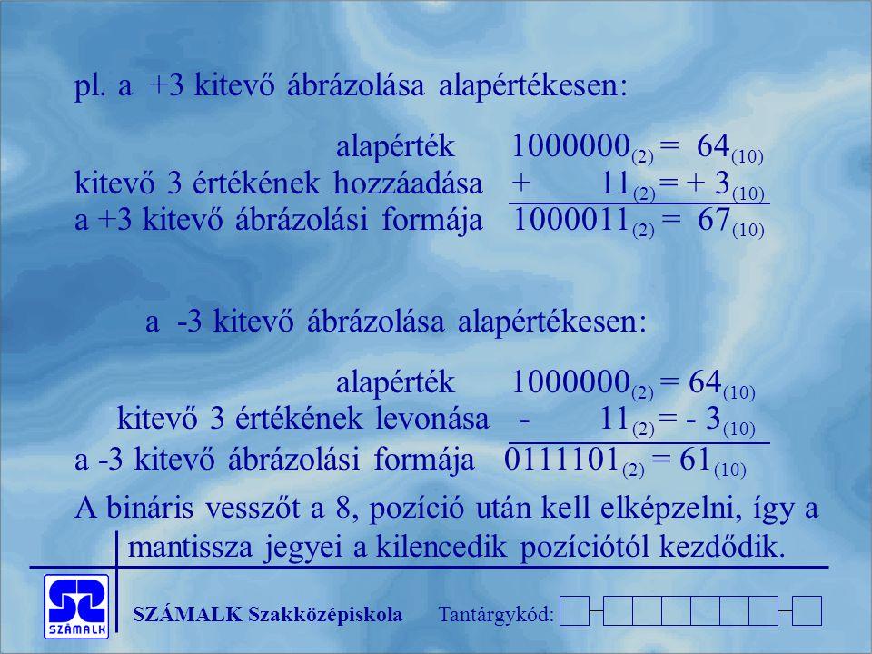 pl. a +3 kitevő ábrázolása alapértékesen: