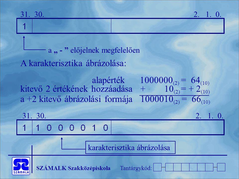 A karakterisztika ábrázolása: alapérték 1000000(2) = 64(10)