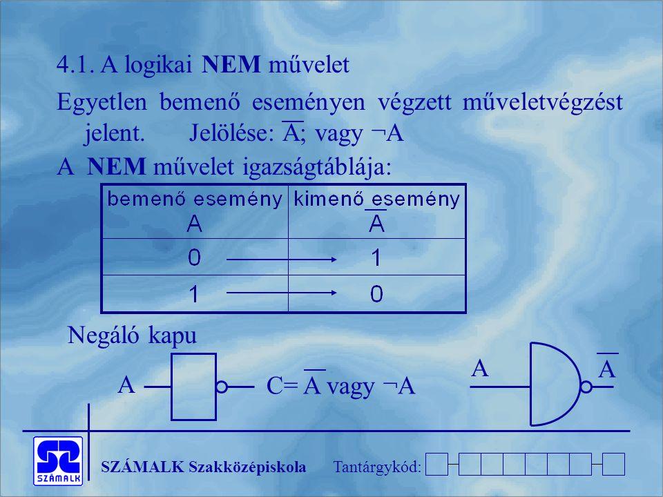 4.1. A logikai NEM művelet Egyetlen bemenő eseményen végzett műveletvégzést jelent. Jelölése: A; vagy ¬A.