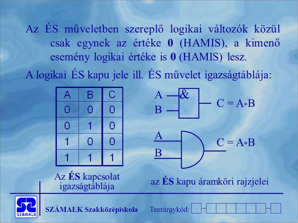 Az ÉS műveletben szereplő logikai változók közül csak egynek az értéke 0 (HAMIS), a kimenő esemény logikai értéke is 0 (HAMIS) lesz.