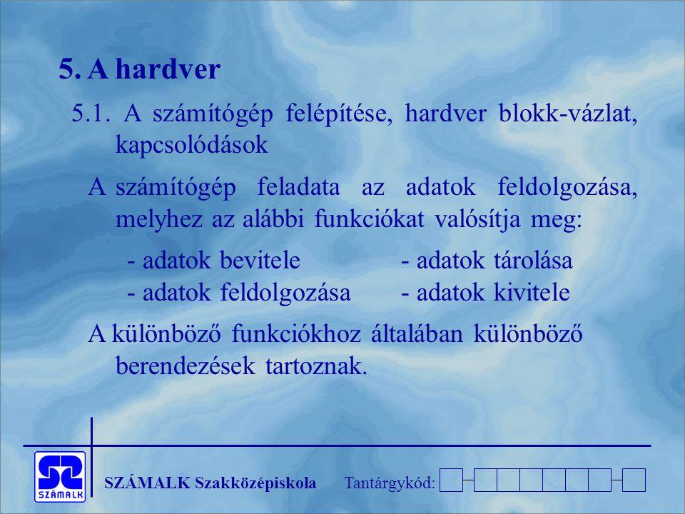 5. A hardver 5.1. A számítógép felépítése, hardver blokk-vázlat, kapcsolódások.