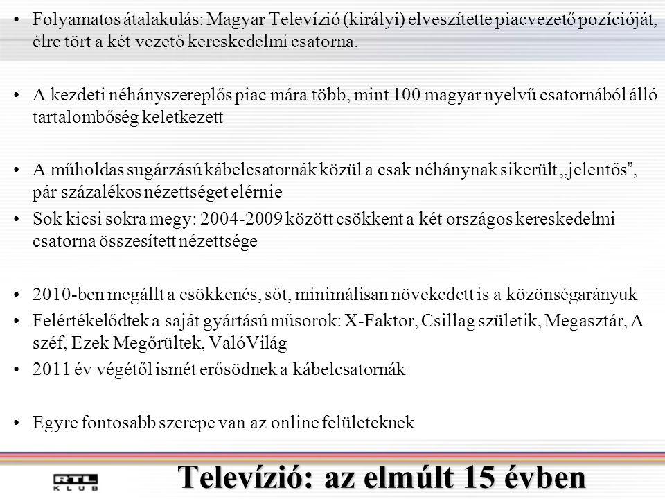 Televízió: az elmúlt 15 évben