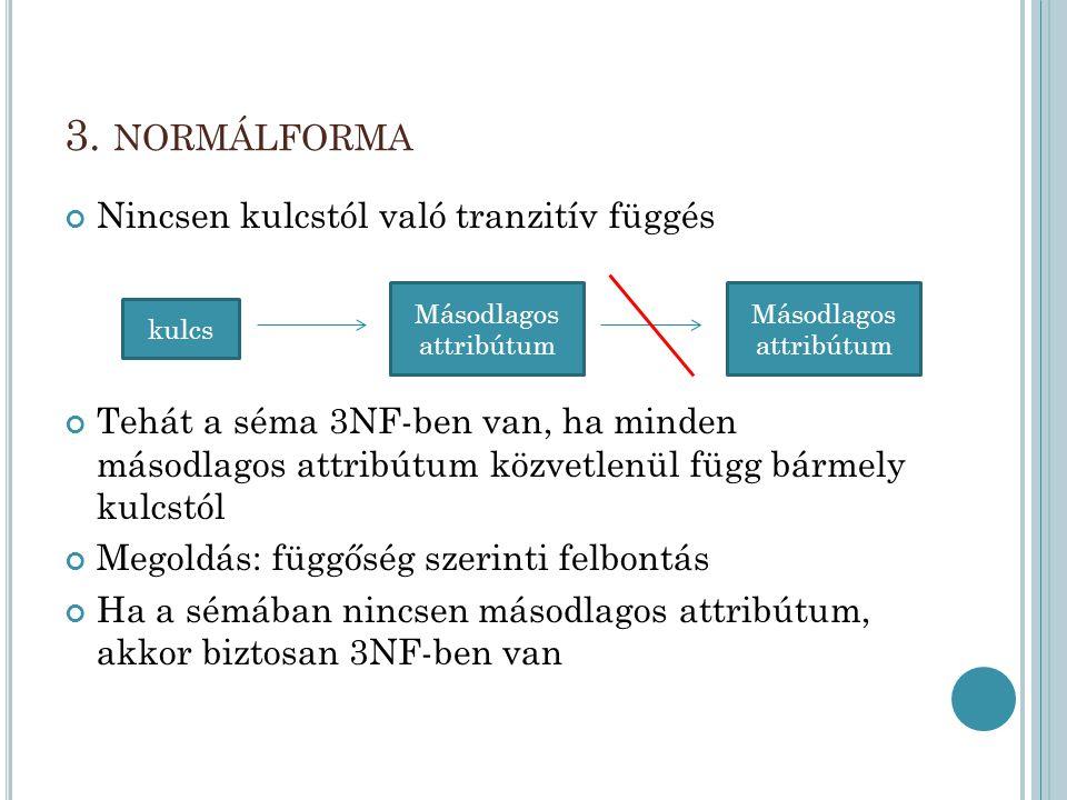 3. normálforma Nincsen kulcstól való tranzitív függés