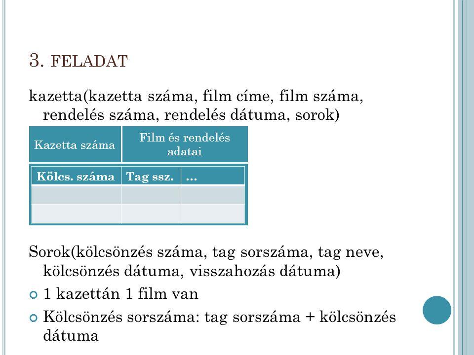 Film és rendelés adatai