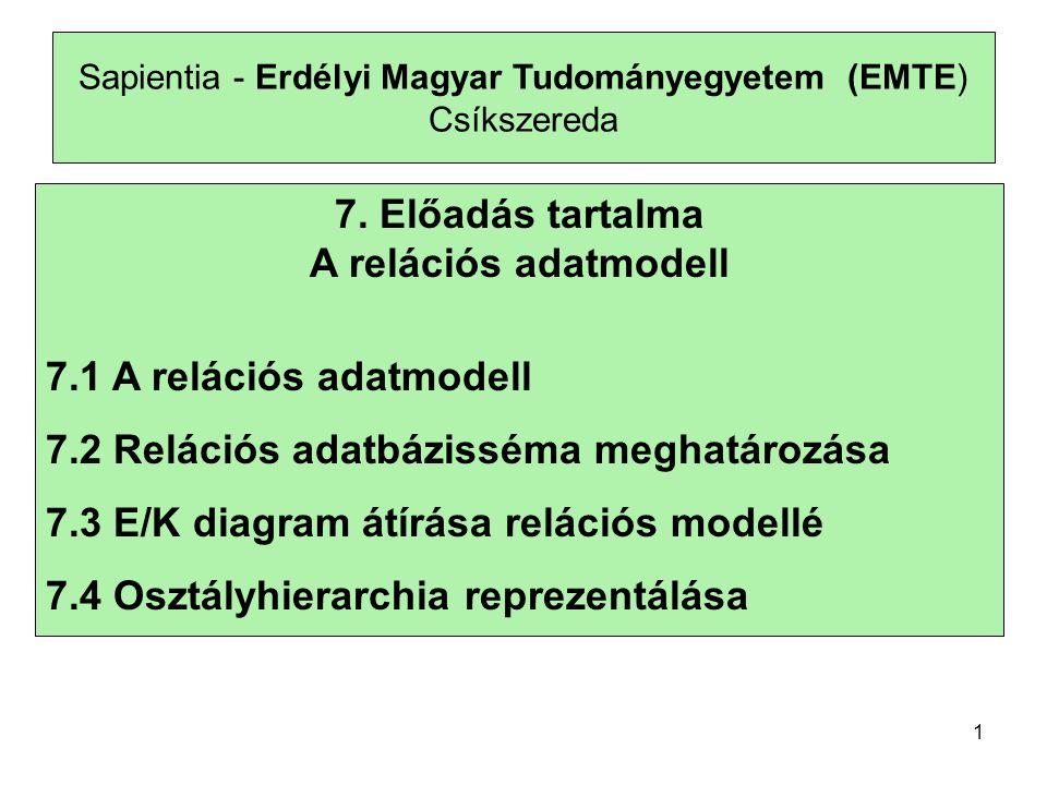 Sapientia - Erdélyi Magyar Tudományegyetem (EMTE)