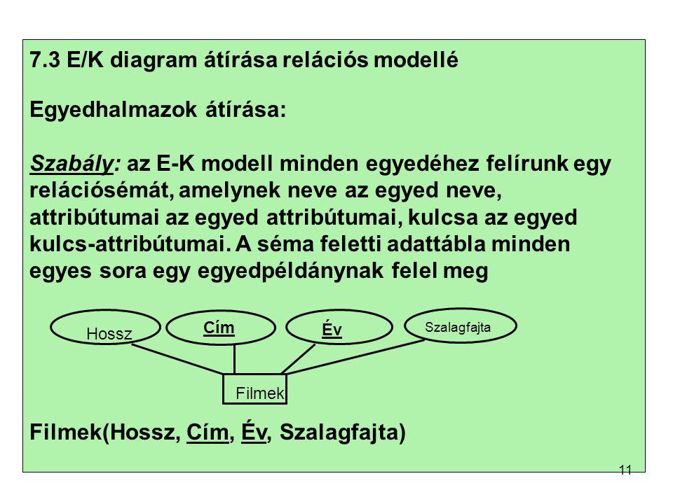 7.3 E/K diagram átírása relációs modellé Egyedhalmazok átírása:
