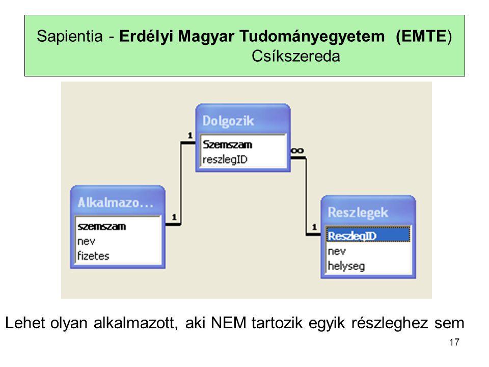 Sapientia - Erdélyi Magyar Tudományegyetem (EMTE) Csíkszereda