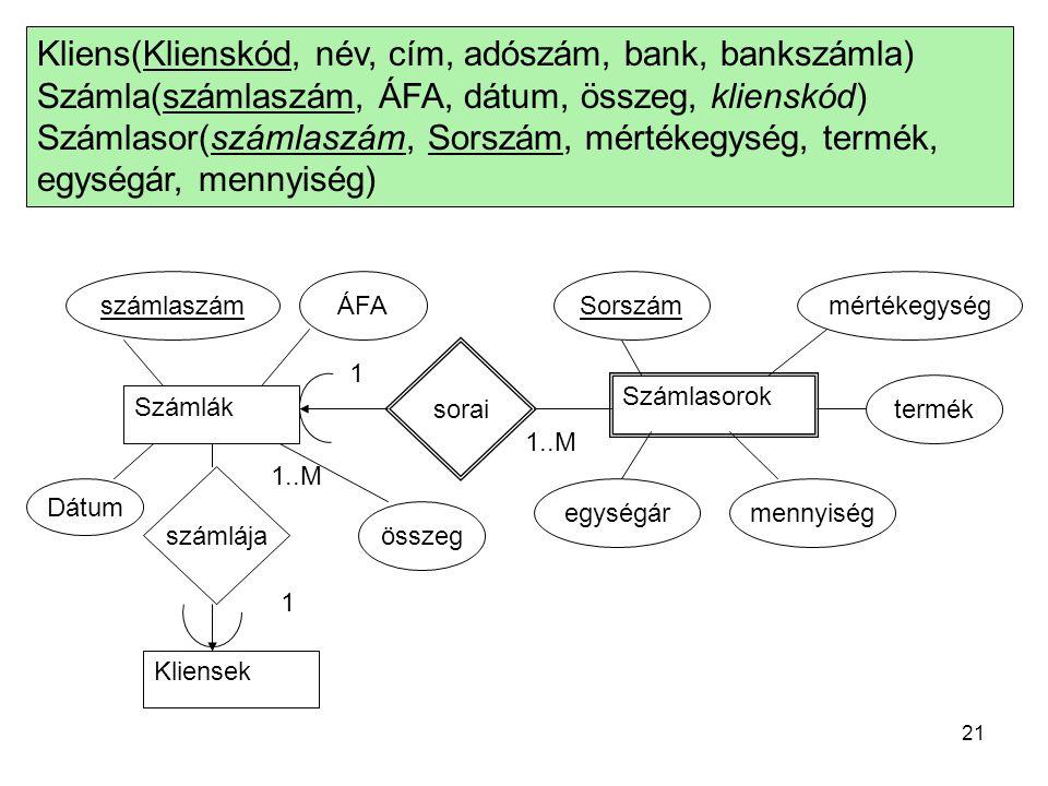 Kliens(Klienskód, név, cím, adószám, bank, bankszámla)