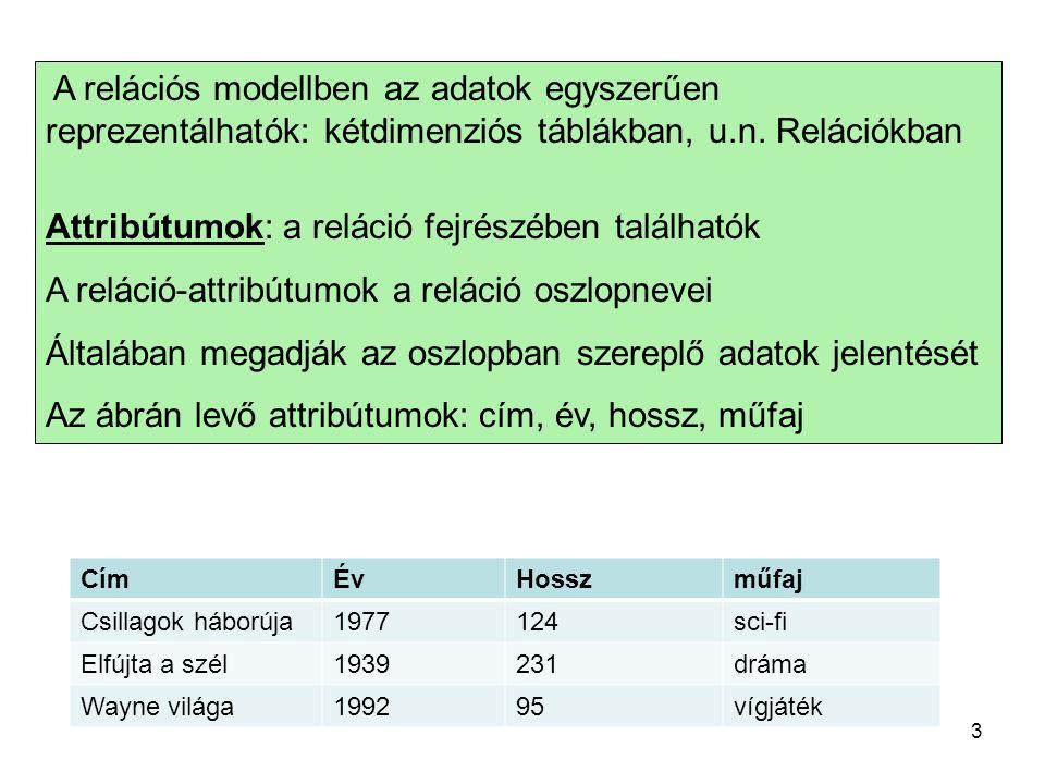 Attribútumok: a reláció fejrészében találhatók