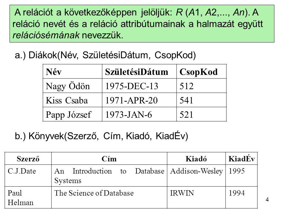 a.) Diákok(Név, SzületésiDátum, CsopKod) Név SzületésiDátum CsopKod