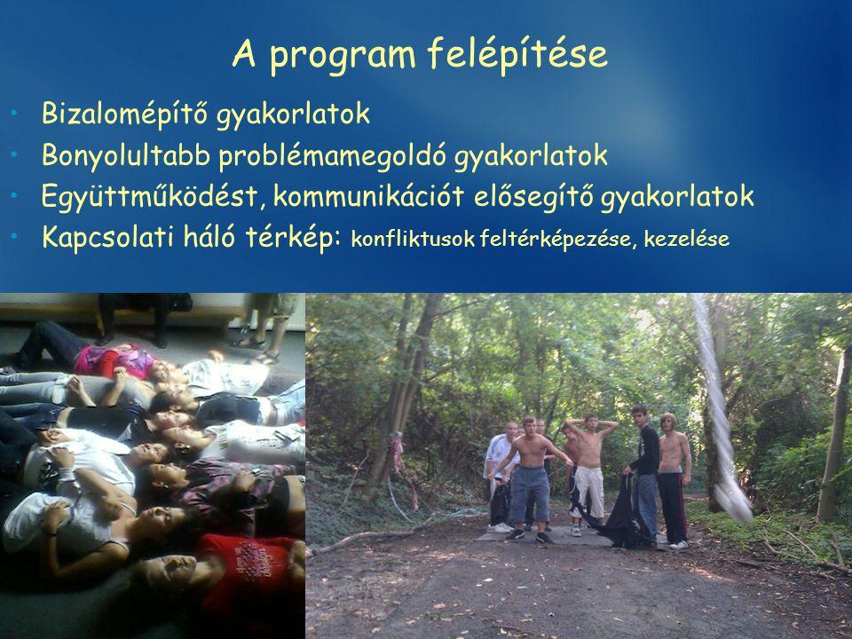 A program felépítése Bizalomépítő gyakorlatok