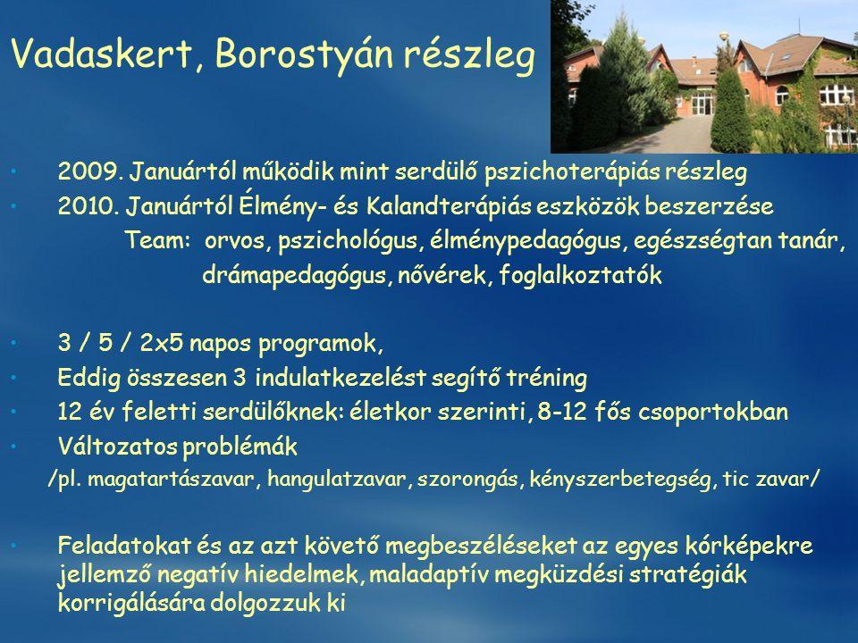 Vadaskert, Borostyán részleg