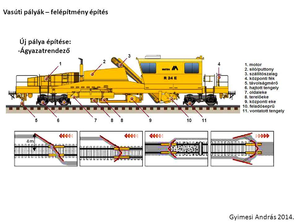 Vasúti pályák – felépítmény építés